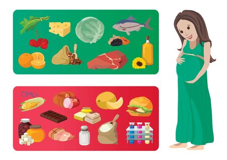 Useful and harmful foods during pregnancy
