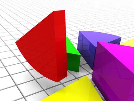 financials: chart 3d