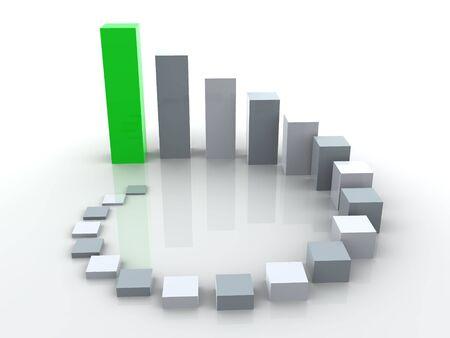 3d business statistiche