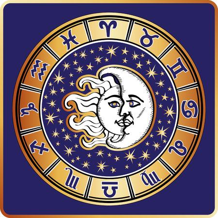 星座円。すべての星座、月、太陽