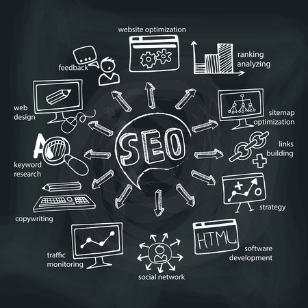 seo process: Doodle scheme main activities seo with icons.Chalkboard