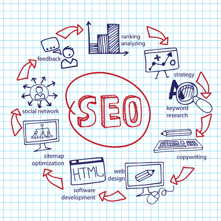 Doodle scheme main activities seo with icons on Notepaper