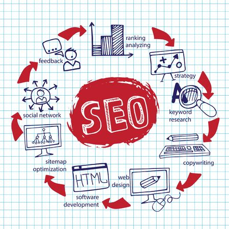 Doodle hand drow scheme main activities related to seo with sketchy icons.Business concept . Vector illustration Vector
