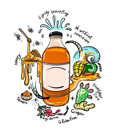 Vector doodle drinking bottle with natural ingredients. Illustration