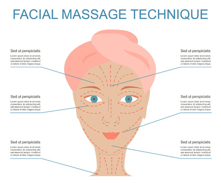 basic scheme: Poster of facial technique massage. Infographic basic scheme of line and directions face massage on beautiful woman. How to apply cream to the face and neck. Illustration