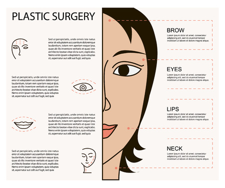 regeneration: Cosmetic plastic facial surgery poster with infographic elements.