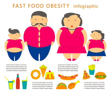 childhood obesity: Obesity infographic template - junk fast food, childhood overweight elements, fat man, woman and kids. Diet and lifestyle data visualization concept poster. Illustration