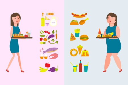 between: Banner Make your choice between Healthy and Fatty Food. Fat and thin women with lunch tray. Vector illustration