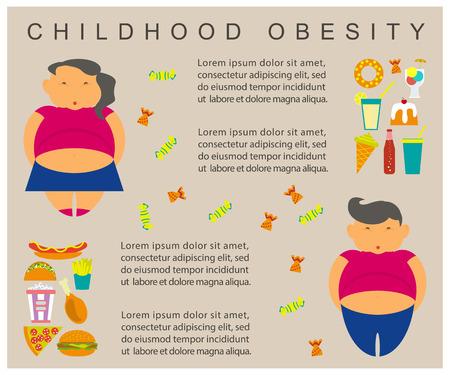 obesidad infantil: La obesidad infografía plantilla - comida rápida basura, elementos de sobrepeso en la infancia, los niños gordos. La dieta y el estilo de vida de los datos concepto de visualización del cartel.