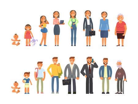 Mann- und Frauencharaktere im unterschiedlichen Alter im Cartoon-Stil. Der Lebenszyklus einschließlich Baby, Kind, Jugendlicher, Erwachsener und älterer Person. Generation von Menschen und Stadien des Heranwachsens. Vektorabbildung eps10 Vektorgrafik