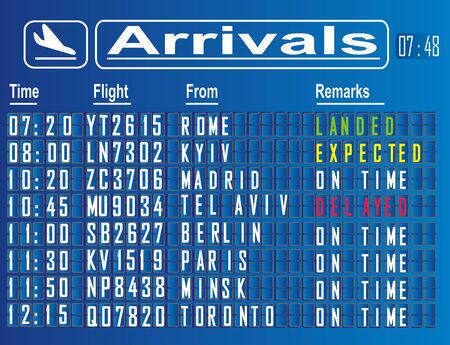 cities of arrivals on board of airport