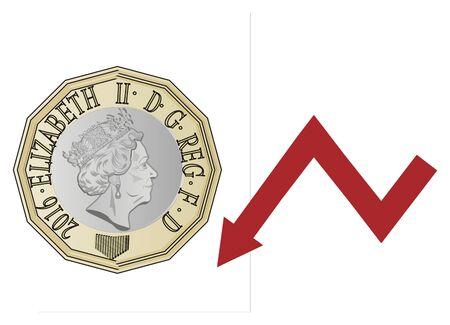pound is down Stockfoto