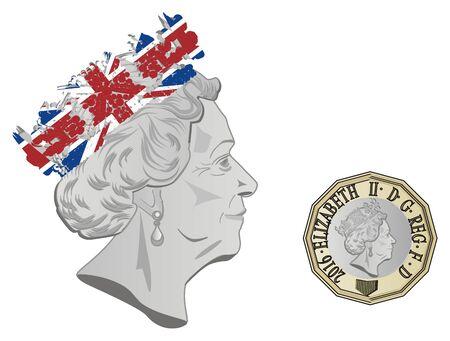 queen Elizabeth II and pound
