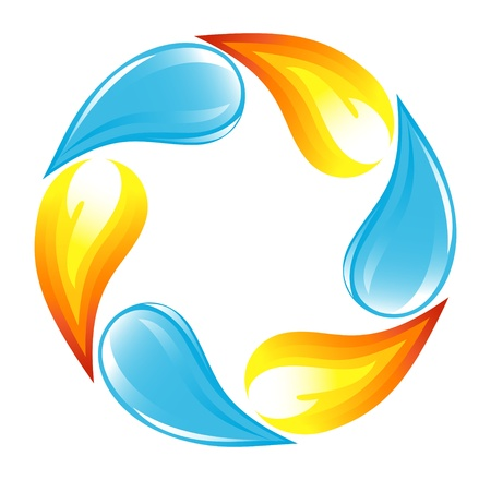 lifecycle: Fire and water cycle