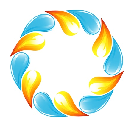 antipode: Fire and water cycle
