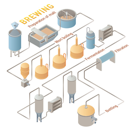 Isometric beer brewing process, production beer. Vector infographic  イラスト・ベクター素材