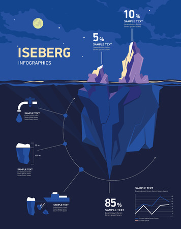 Iceberg infographic under water and above water at night in the moonlight. Vector illustration Illustration
