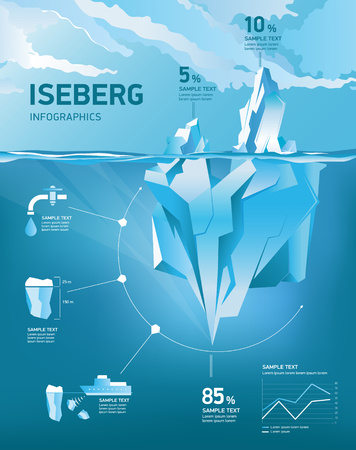 Iceberg infographic under water and above water. Vector illustration
