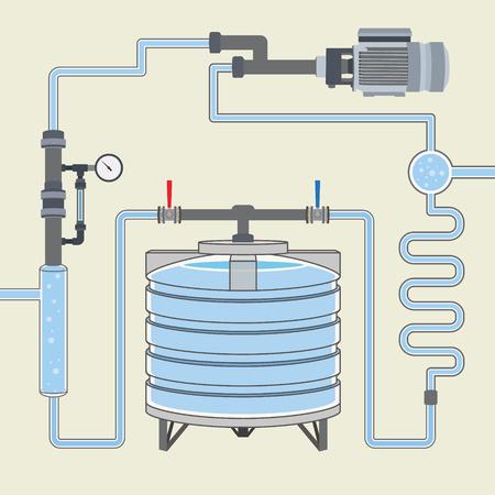 bomba de agua: esquema de la infografía con el líquido, tanque de agua, el motor y los tubos. ilustración vectorial Vectores