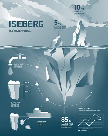 tip of the iceberg: Iceberg infographic under water and above water.