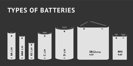 Set with different types of batteries. Vector Ilustração
