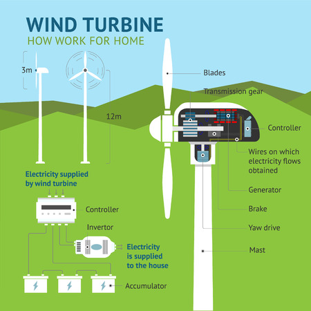 Infographics - how work a wind turbine. Vector