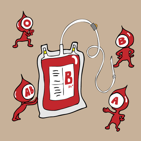 Naughty blood group mascots cartoon character