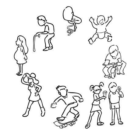 People growth circle of life span cartoon vector