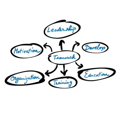 teamwork cartoon: Teamwork flowchart organization cartoon vector Illustration