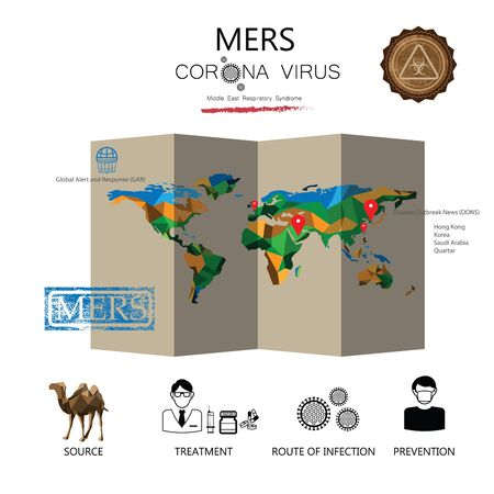 flu prevention: MERS world map epidemic infographic vector