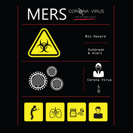 doctor who: MERS corona virus influenza disease infographic