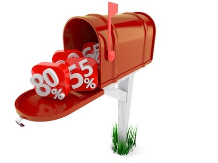 白い背景に分離されたパーセント記号を持つメールボックスを開きます。