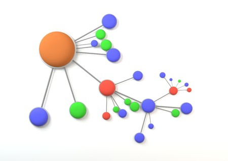 mind mapping color circles with connection