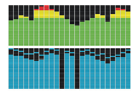 vector illustration of two editable equalizers spectrums of music signals grouped separately for placement over black background