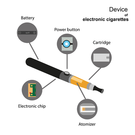 tobacco product: Diagram of the device electronic cigarette. Flat design. White background Illustration