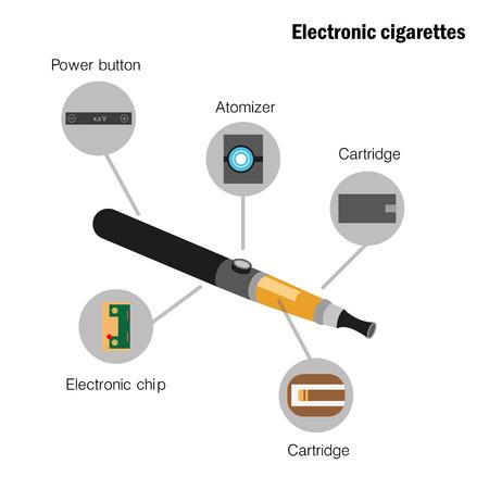 electronic cigarette: Electronic cigarette. Vector illustration. Diagram of the device electronic cigarette. Flat design. White background