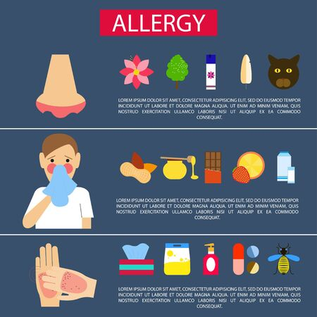 Food allergens, allergens of domestic, epidermal and pollen allergens. Poster. People with allergies