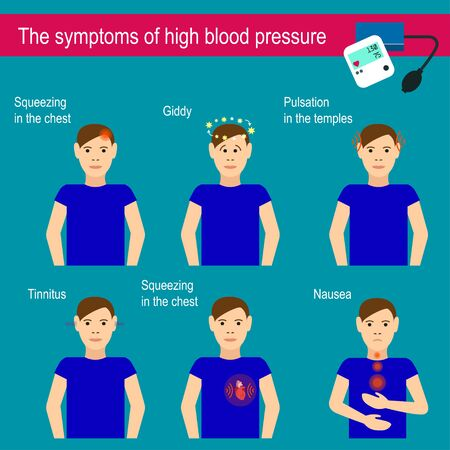 high blood pressure: The symptoms of high blood pressure. Malaise. Headache, dizziness, nausea, heart pain, ringing in the ears. Man with high blood pressure