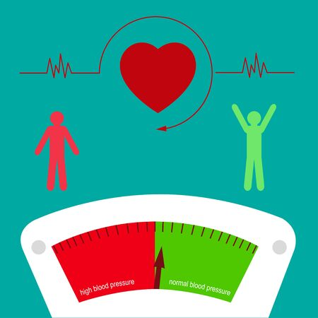 tonometer: Changes in blood pressure. High and low blood pressure. The tonometer. Heart rate Illustration