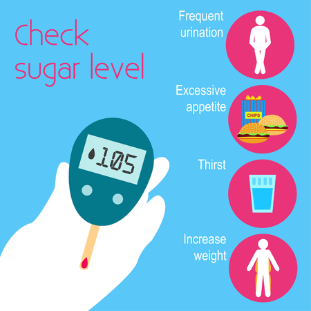 The symptoms of diabetes. Measurement of blood sugar levels. Infographics on the topic of diabetes Illustration