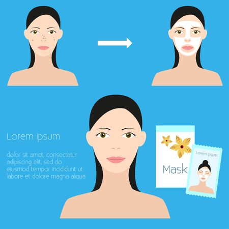 Girl with problematic skin before and after using the mask Poster Flat design