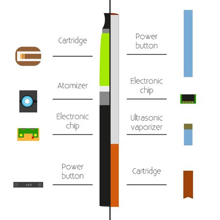cig: Vape illustration Diagram of the device two types of electronic cigarettes