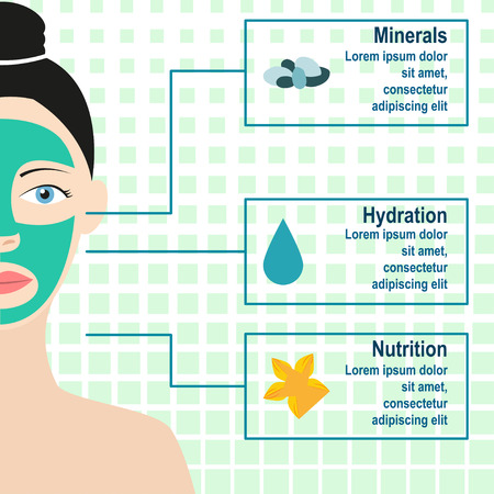 v Poster woman with cosmetic mask on face and describes the properties of cosmetic mask Illustration