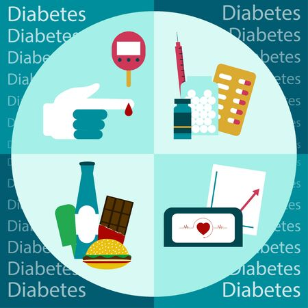 Diabetes Vector illustration Poster with icons on the causes, diagnosis and treatment of diabetes Flat design