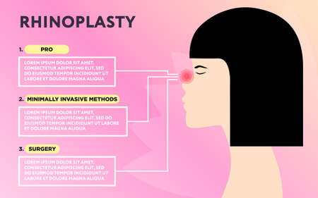 Rhinoplasty Vector poster template in flat design with sample text