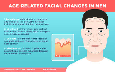 Older man facial changes Template for posters and banners