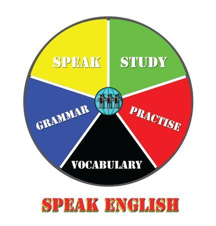 speak english: Speaking English, learning Pie Chart Stock Photo