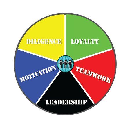 Succes, business, Pie Chart photo