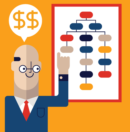 finance department: Manager shows an organizational chart on a whiteboard
