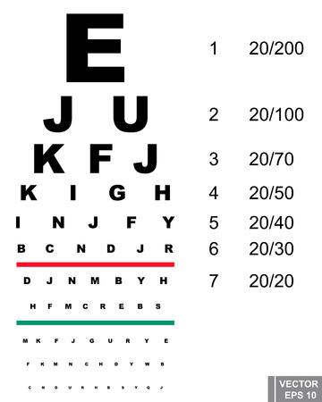 Board for checking eyesight. Letters. Eyes. For your design. Illustration
